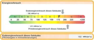 Schallbruch 34 Wärmeausweis